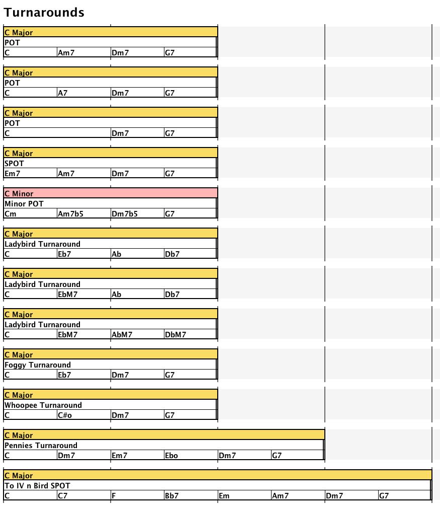 Impro-Visor Roadmap Tutorial