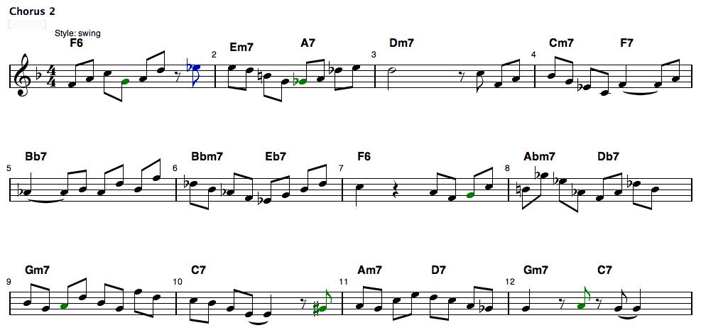 Blues For Alice Solo (6 choruses) by Bob Keller
